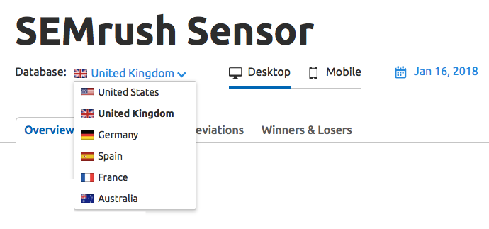 SEMrush Sensor databases