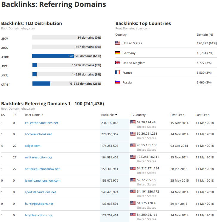 Backlinks PDF pic